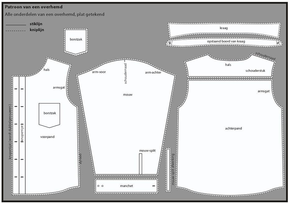 Patroon van een overhemd